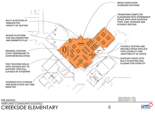 Creekside Elementary STEM Concept Drawing