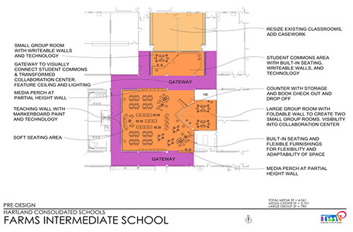 Lakes Elementary School STEM Collaboration Center Concept Drawing