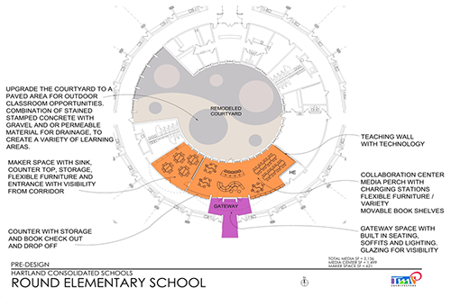 Round Elementary School STEM Collaboration Center Concept Drawing
