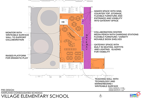 Village Elementary School STEM Collaboration Center Concept Drawing